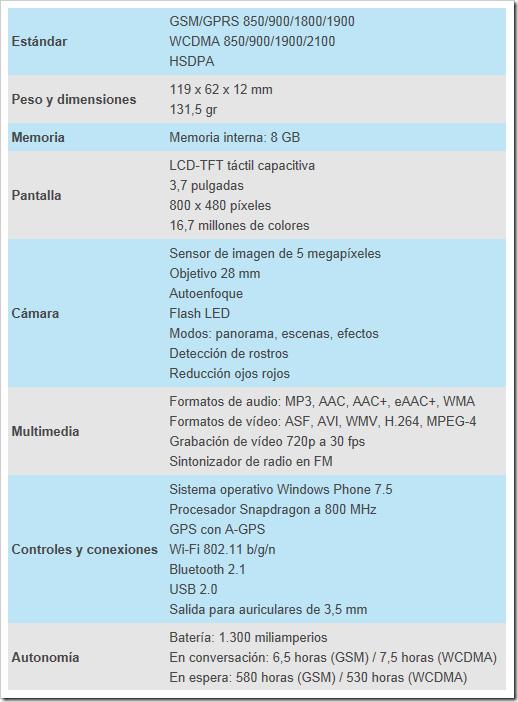 Características Nokia Lumina 610